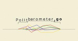 Politbarometer2go