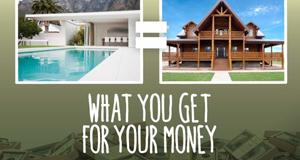 Stadt vs. Land - Wo gibt's mehr fürs Geld?