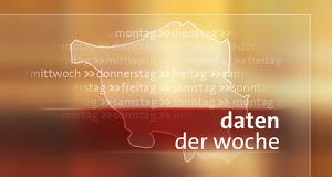 Daten der Woche